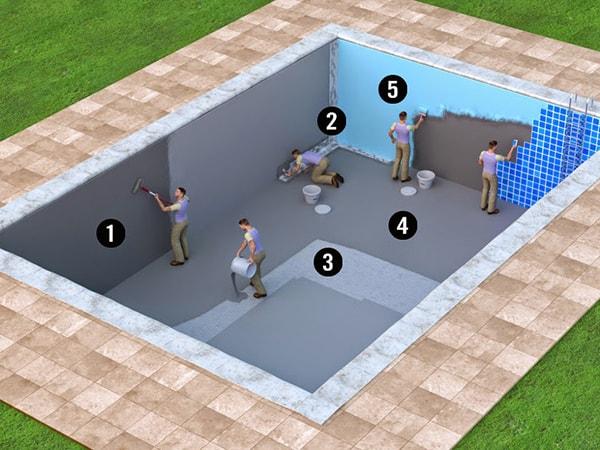 Chống thấm bể bơi cần phải làm những gì?